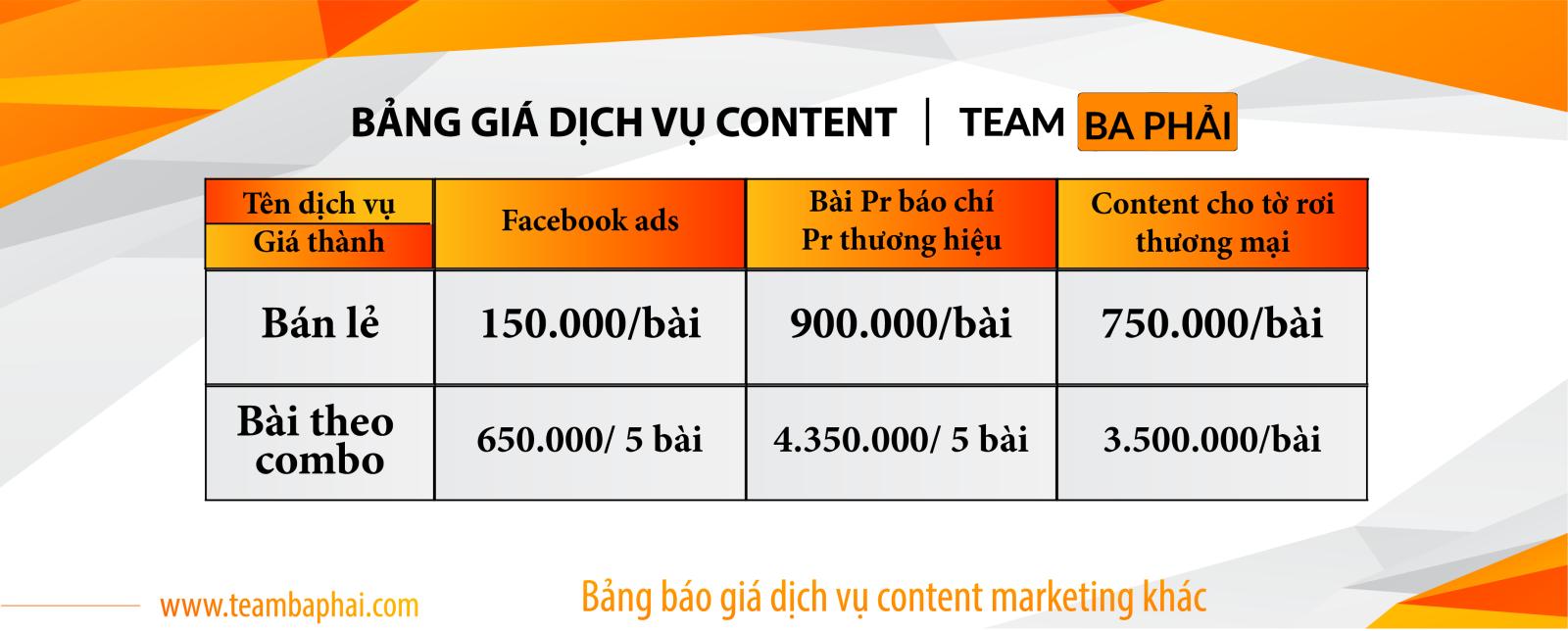 Bảng Giá Dịch Vụ Content Marketing - Seo Team Ba Phải